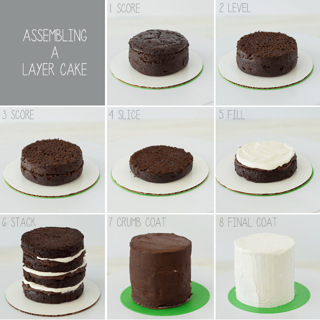Assembling a Layer Cake with Step-by-Step | Confessions of a Bright-Eyed Baker #how-to #cake